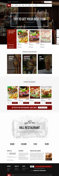 Template 4 - Chinese Restaurant & Takeaway Website Template ...