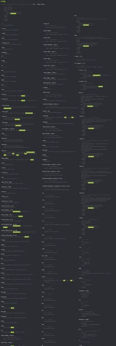 Free Bootstrap 4 Cheat Sheet PDF Quickly sort classes list to find - new blueprint css cheat sheet