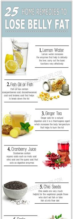 Best foods to lose belly fat belly buster smoothie 1 tbl cold 25 home remedies for lose belly fat all simple techniques that improve overall health forumfinder Images