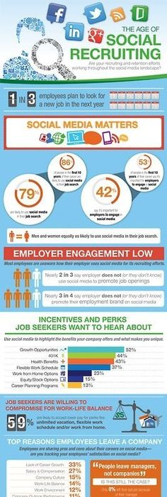 Effective job descriptions are critical Check out this Job Posting