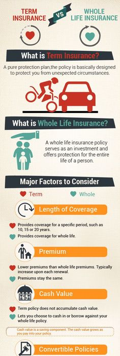 An Insurance AgentS Job Is To Protect Your Family ThatS
