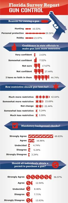 Four Screens to Victory That is Just Awesome    Pinterest - copy blueprint medicines analyst coverage