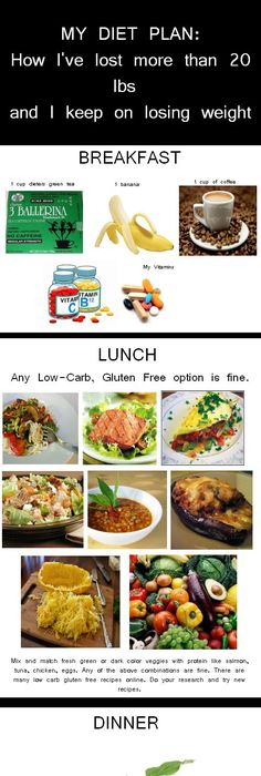 My PCOS Kitchen - My PCOS Diet Cheat Sheet - A grocery list to see what food you should buy! All ...