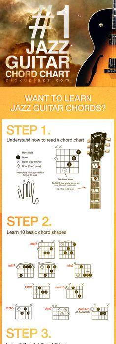 how to read jazz charts - Hong.hankk.co