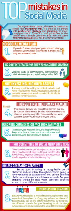 Infographic How Much Does Social Media Marketing Cost In Depth - Social media campaign template