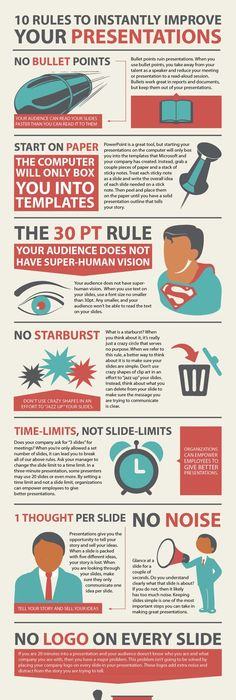 How To Give A Killer Presentation Infographic  Success