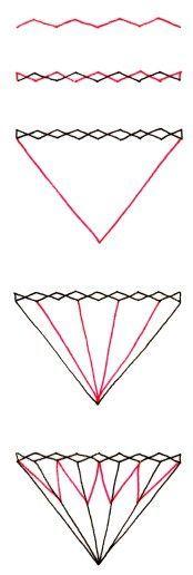 Bildergebnis f r zeichnungen mit bleistift f r anf nger for Koch zeichnen
