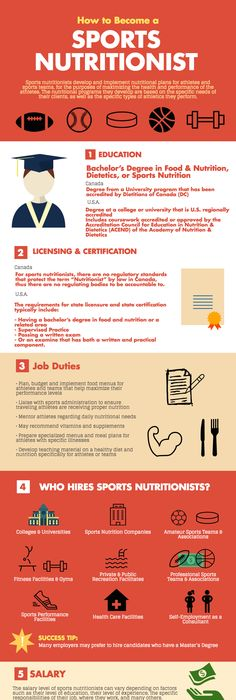 Va Education Benefits Infographic  Military Infographics
