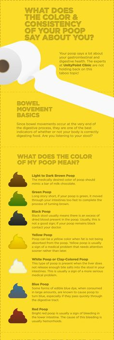 What Your Poop Color Says About Your Health  Diabetes Fitness