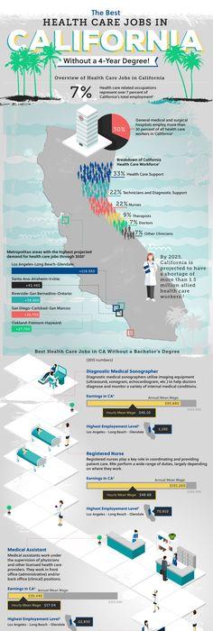 2016\u0027s Top Tech Billionaires (Infographic) Infographic, Tech and - best jobs in california