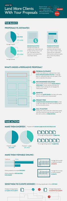 Template Plan Your Event\u0027s Marketing and Advertising Activities - sample catering proposal template