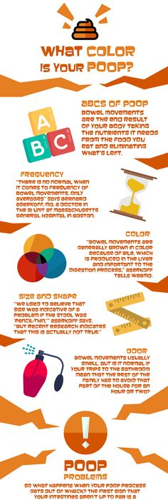 Stool Color Chart Stool Color Changes Color Chart And Meaning Stool