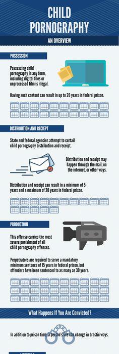 Federal Prison Visitor Request Form For Greenville Il  Google