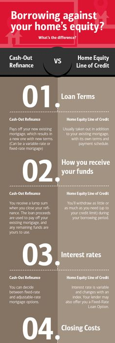 Home appraisal checklist for refinancing a mortgage Refinance - fresh 6 chase mortgage statement