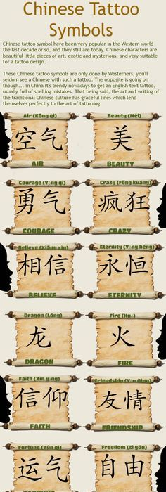 Translating English Names In Chinese Symbols For Tattoos Images