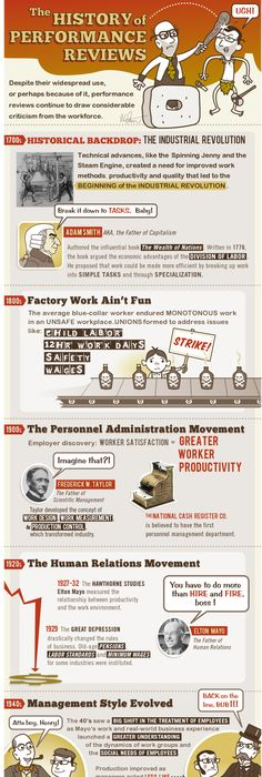 How Many Jobs Will You Have? Infographic Infographics Pinterest - resume valley reviews