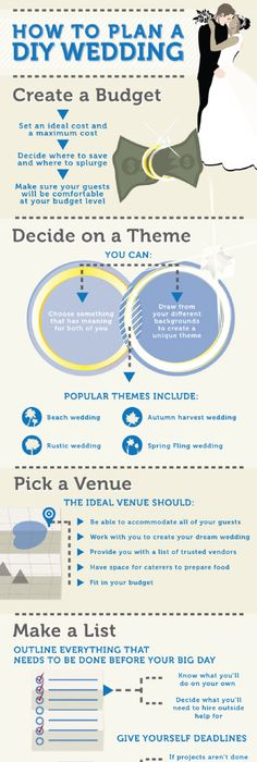 Wedding planning budget worksheet wedding budget item s site check out this great do it yourself wedding infographic how to plan a diy wedding on a budget junglespirit Choice Image