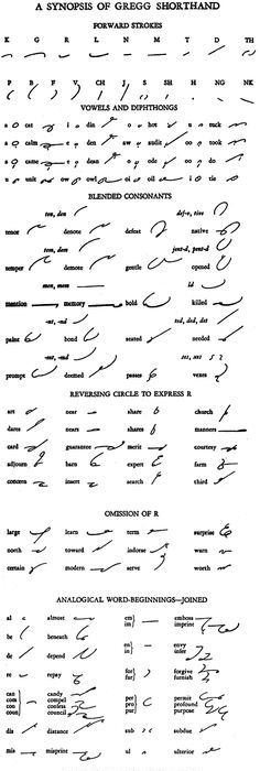The Gregg Shorthand Manual Simplified Books Worth Reading