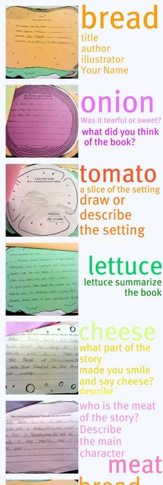This Is A Example Of A Sandwich Book Report Created By A Student