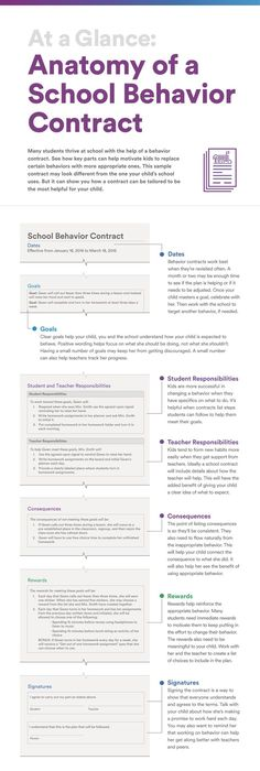 Behavior Intervention Plan Template  Daycare
