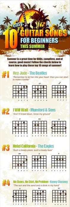 How to play somebody that i used to know chords on #guitar www ...