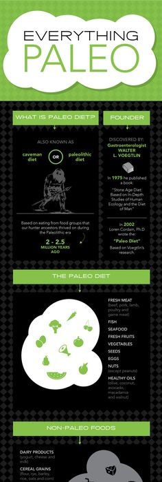UPG alcohol infographic palelo Pinterest Potassium sorbate - fresh blueprint primal diet