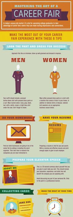 Tips and resources for transitioning veterans Career advice for - best of invitation homes careers