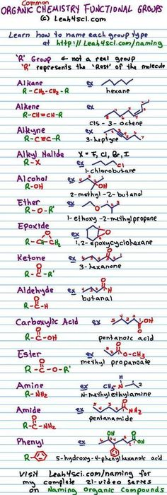 3 1234 Chem Pinterest Functional Group Organic Chemistry And