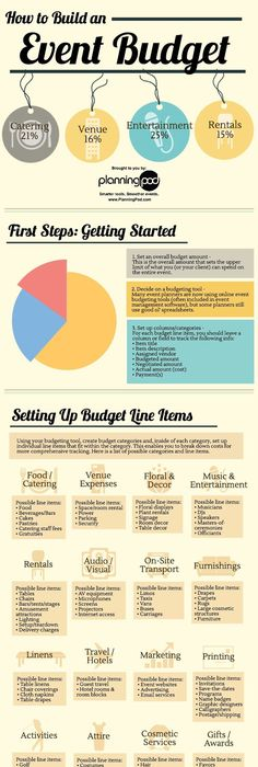 5 Tips for Event Planning on a Budget Budgeting, Event ideas and - fresh blueprint events pictures