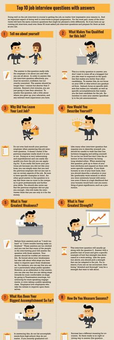 Most Asked Job Interview Questions (and How to Answer Them - resume questions and answers
