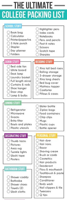 The Ultimate College Dorm Checklist Not Just For Uc Riverside