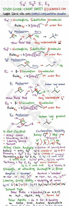 How To Predict Polarity Of Molecules Based On Their Shape Chart