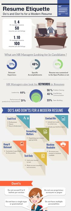 Your resume should tell me that you can communicate efficiently via