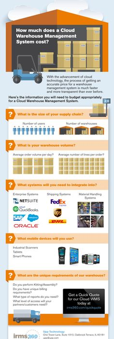 Supply Chain Accountability Ladder Infographic  Information