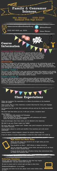Syllabus Template  Syllabus Template Blank Canvas And Design
