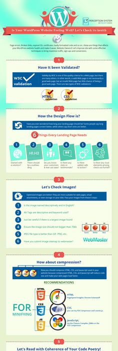 Wordpress: The Benefits Of Using The Open Source Giant Infographic ...