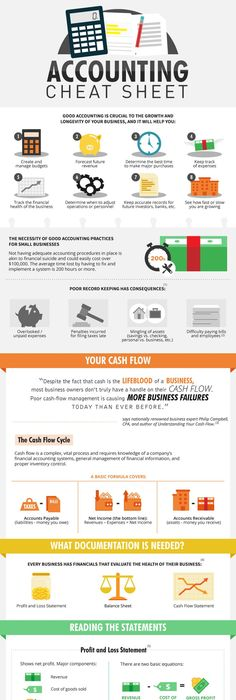 The Do\u0027s and Don\u0027ts of Using #Facebook for Business (infographic