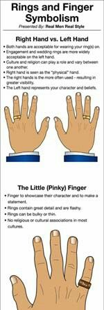 What Does It Mean When You Wear A Ring On Your Index Finger This Post Explains Symbolism And Meanings