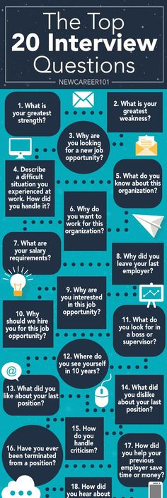 The Top 20 Interview Questions ◬ Tips To Help You Grow Your Career.