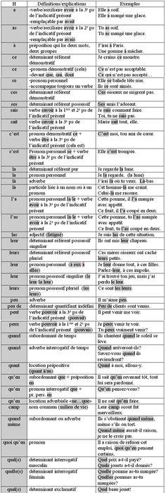 Download PDF EPUB Colloquial French Cd - PDF and ePub ...