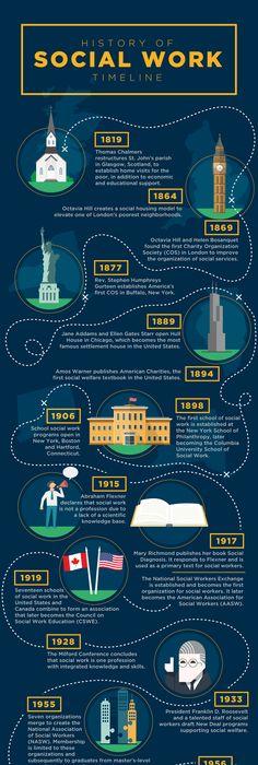 company history in photos