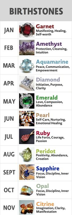 Official Birthstone Color Chart  BirthdaybullseyeCom  Birthstone