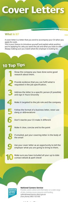 Amazing Top 10 Tips To Writing A Great Cover Letter [INFOGRAPHIC] #coverletter  #careers