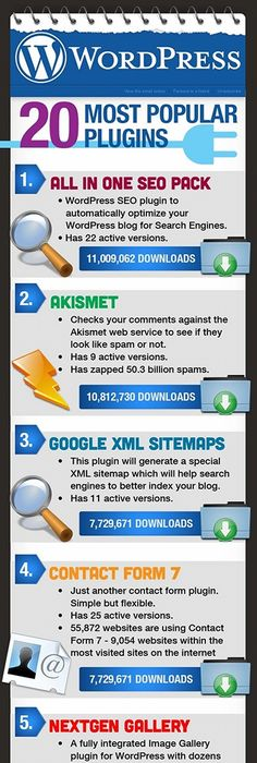 wordpress vs joomla vs drupal infographic wordpress pinterest