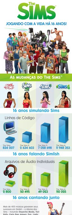 Mod The Sims - How to make an above ground poolsims 3 download - new sims 3 blueprint mode