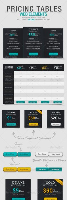 Advertising Plan Template  Google Search  Templates