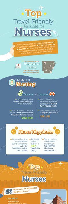 The Crucial Role of Nurses In Palliative Care Nursing career - resume 7 eleven