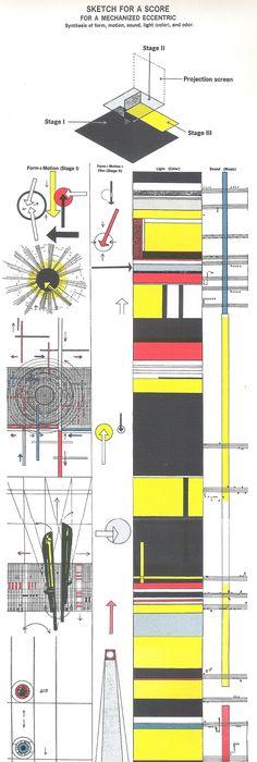 John Cage Score For Imaginary Landscape No  Image  Inspire