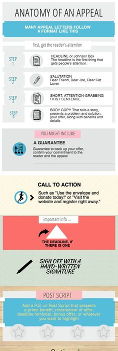 year-end-fundraising-infographic-2015 Marketing Pinterest