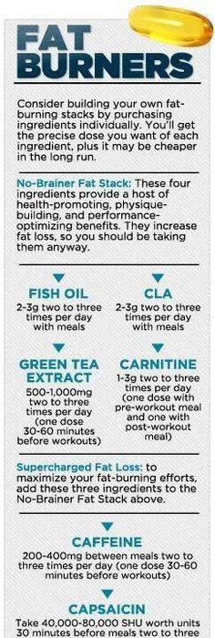 15 kg weight loss plan